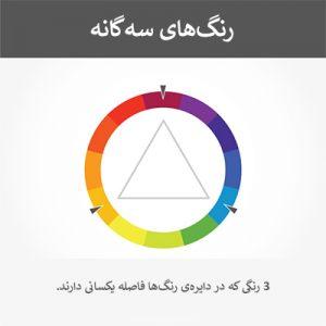 انتخاب و ترکیب رنگ لوگو در طراحی لوگو - رنگهای سه گانه - راهنمای جامع انتخای و طراحی لوگو برای برند